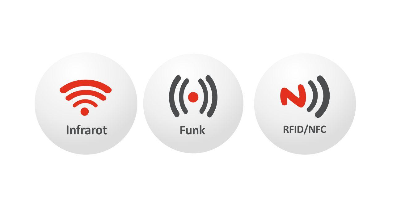 2009-2012: Einführung von Funk-Technologie